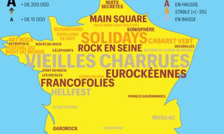 Coronavirus en France: Une annulation en cascade des festivals culturels