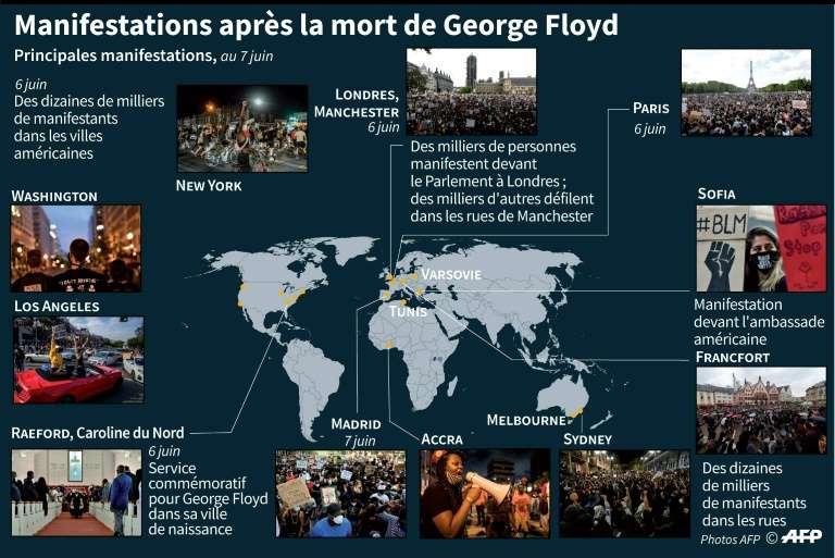 Manifestation suite à la mort de Georges Floyd