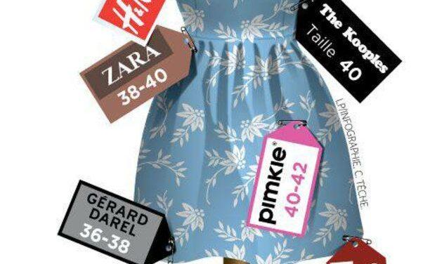 Astuce pour ne pas se tromper de taille chez Zara
